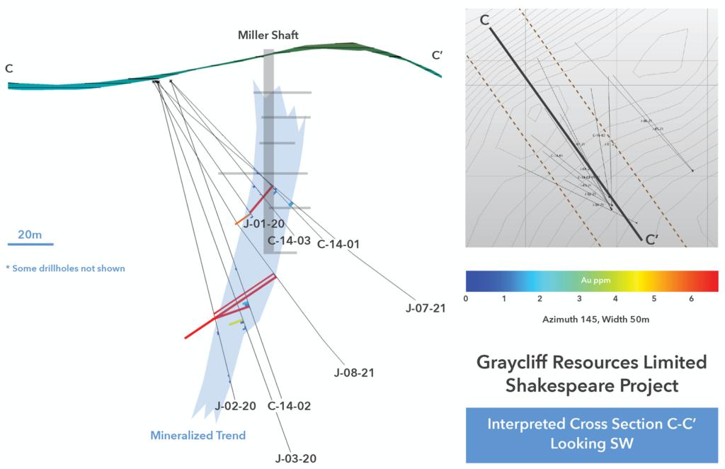 graycliff_exploration_sudbury_ontario